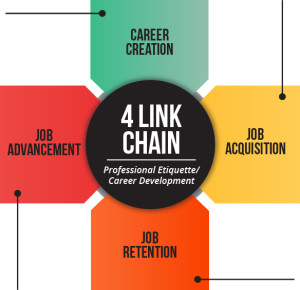 4 Link Chain